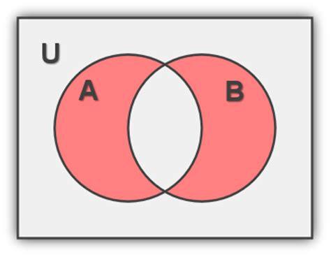 Venn diagram literature reviews